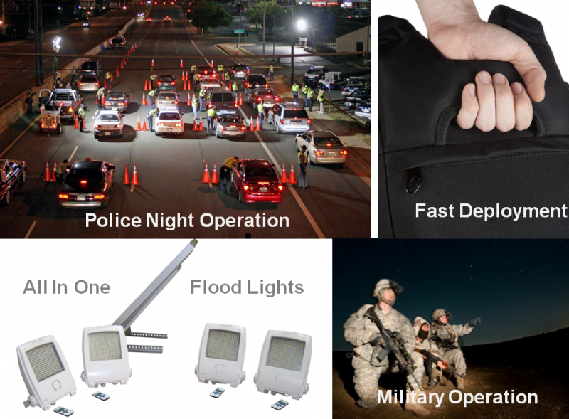 Solar Omega Supreme Flood Light All In One - Military